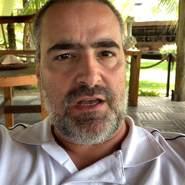 forzaj97's profile photo