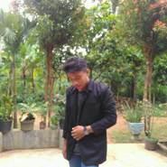 sidikh11's profile photo