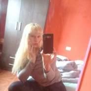 rominsb's profile photo
