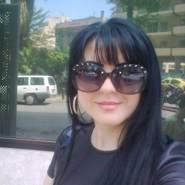 user_lxwkg03184's profile photo