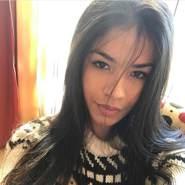 tonia2_21's profile photo