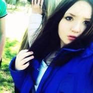 1anna0x2x1q's profile photo