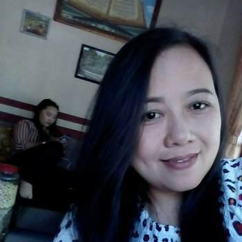 tetint_Jawa Barat_Alleenstaand_Vrouw