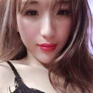 quynhn199's profile photo