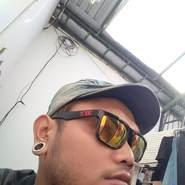 zhiel150's profile photo