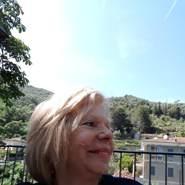 domenicas7's profile photo