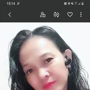 nyain925's profile photo