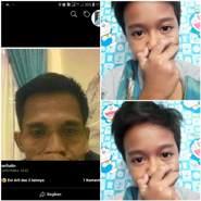 syarifudin61's profile photo