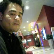 kitisakoorsui's profile photo