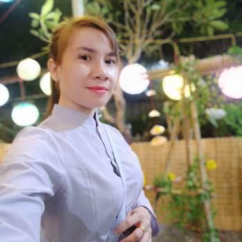 sieuluns_Dong Nai_Single_Female