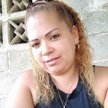 ericac181_Panama_Single_Female