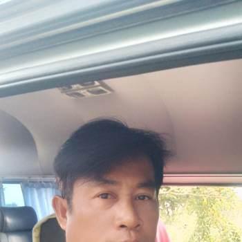 apirat1968_Nakhon Ratchasima_Độc thân_Nam