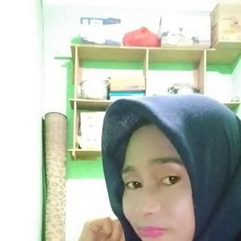 rodiahd_Jawa Barat_Single_Female