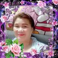 imeldacastil's profile photo