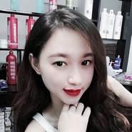 thu372's profile photo