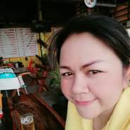 nnuuiiaacha's profile photo