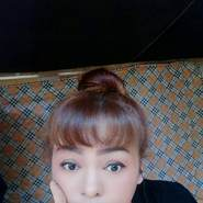 mollit's profile photo