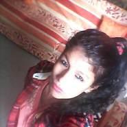 mirthar15's profile photo