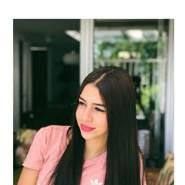 kristabhae's profile photo