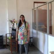 nadeeshak's profile photo