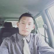 nestora215's profile photo
