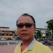 Prakew's profile photo