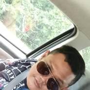 ibram6679's profile photo