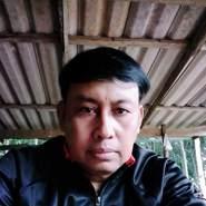 user_bd19380's profile photo