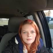 alices308's profile photo