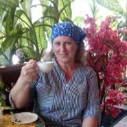 janneta12345's profile photo