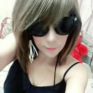 newdayy2's profile photo