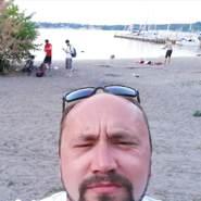 laszlomolnar6's profile photo