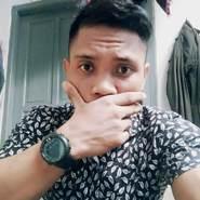 anggak93's profile photo