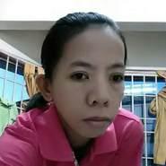 rokhanahm's profile photo