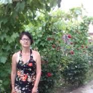 cristinacristin21's profile photo