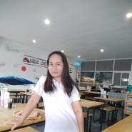 dangk285's profile photo