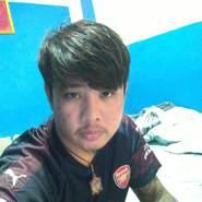 thanetk10's profile photo