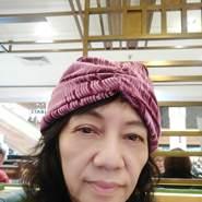 faganzaf's profile photo