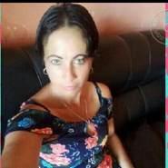blankym8's profile photo