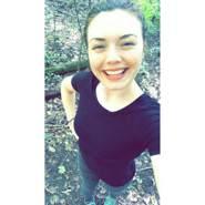 sandra3710's profile photo