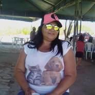 mariav1161's profile photo