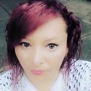 sharoon2820's profile photo