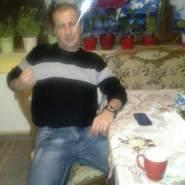 dejanp25's profile photo
