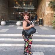 isabela479's profile photo