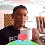 aaaah938's profile photo