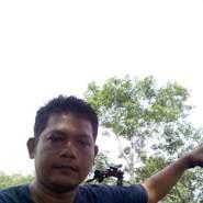 shidim's profile photo