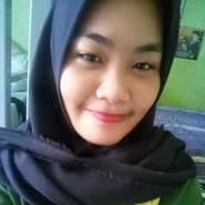 rikaa946's profile photo