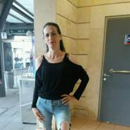 user_msn689's profile photo