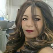 iracemaa9's profile photo