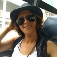 nilva_r_o's profile photo